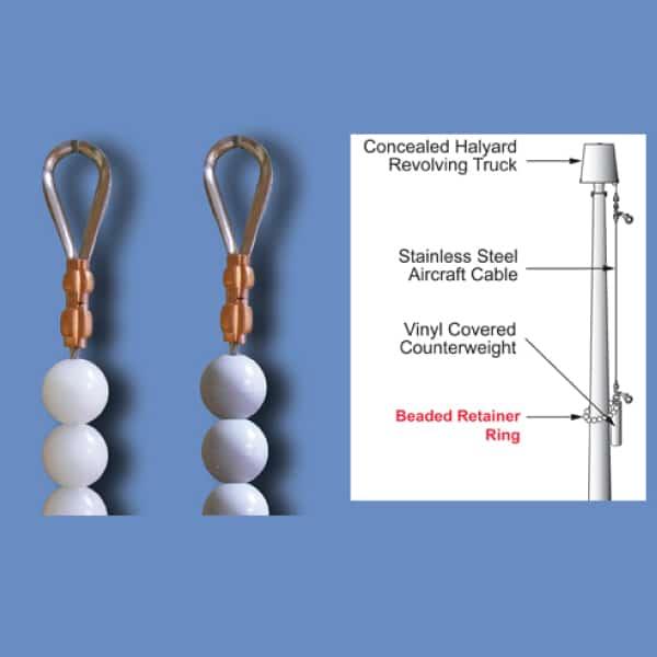 retaining-ring