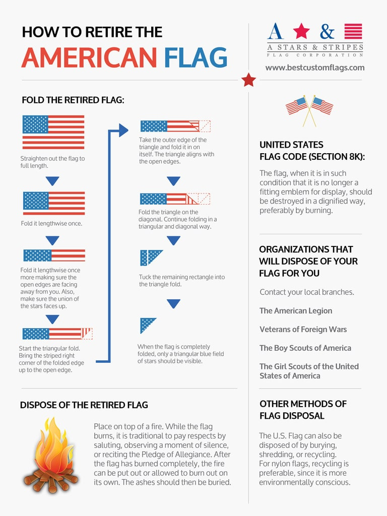 flag_infographic_sept._2015_1024